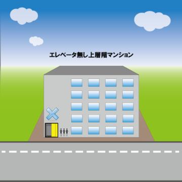 既存 不 適格 エレベーター 既設エレベーターの安全対策の促進